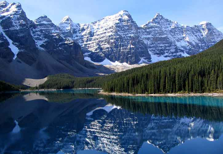 Banff NationalPark, top attractions in Canada