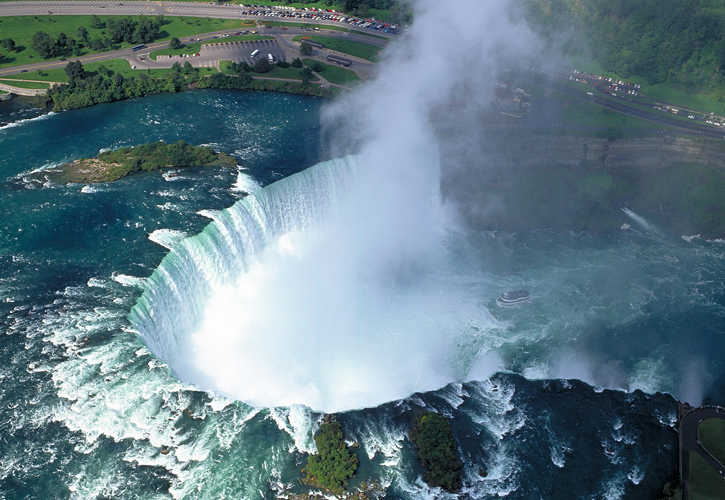 Niagara Falls, Ontario, attractions in Canada